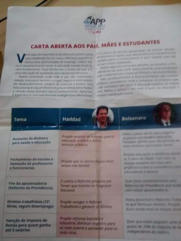 APP – Sindicato envolvida na campanha de Fernando Haddad