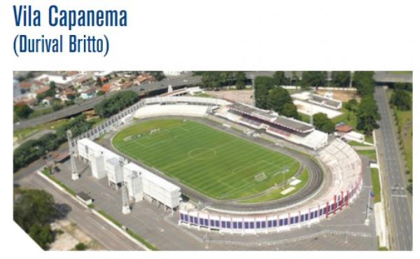 A Vila Capanema
