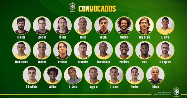 Os 23 convocados por Tite para a Copa da R\u00fassia