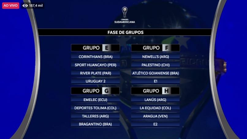 Os grupos da Copa Sul-Americana