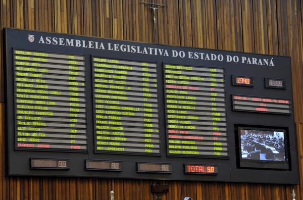 Projeto foi aprovado por 39 votos a 12