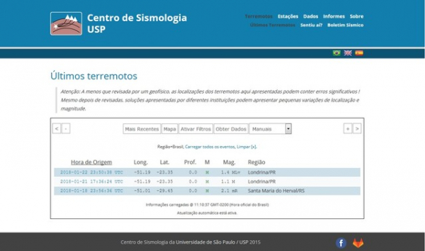 Moradores sentem a terra tremer novamente — Terremoto em Londrina