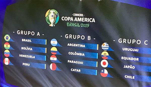 Os grupos da Copa América