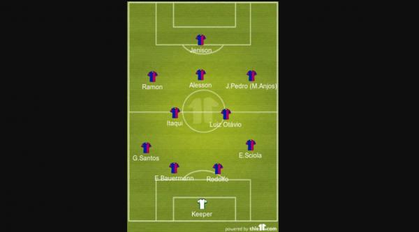 O esquema tático básico do Paraná Clube no início da Série B de 2019