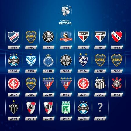 Os campeões da Recopa Sul-Americana