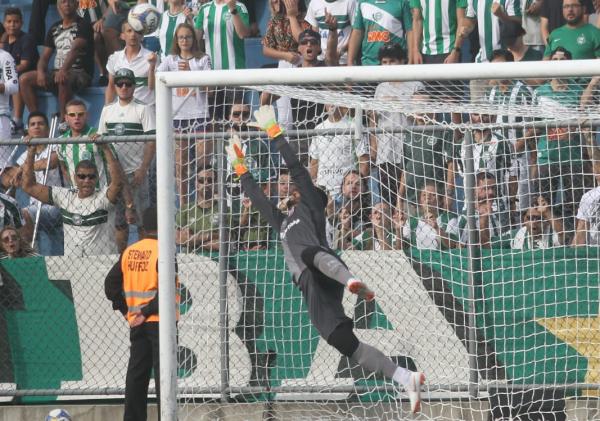 Alex Muralha salva o Coritiba e garante vaga na semifinal