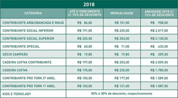 Coritiba confirma Sandro Forner como técnico para 2018, quando disputará Série B